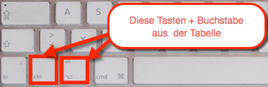 WordPress-Shortcuts-fuer-Mac-2