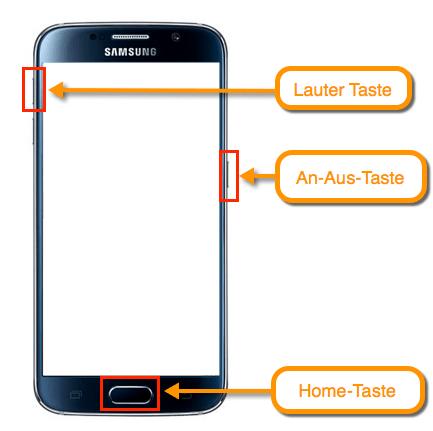 Samsung Galaxy Hard Reset Tasten