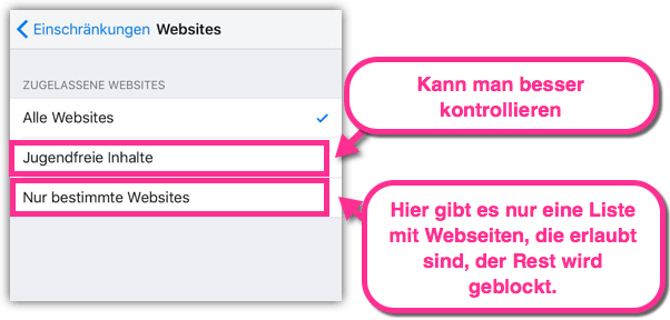 iPhone Webseiten Sperren
